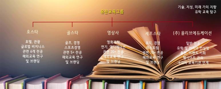 올리브에듀케이션_조직도.jpg